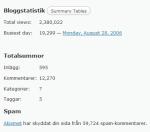 stat_2008